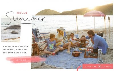 16 Brands Winning at Shoppable Content