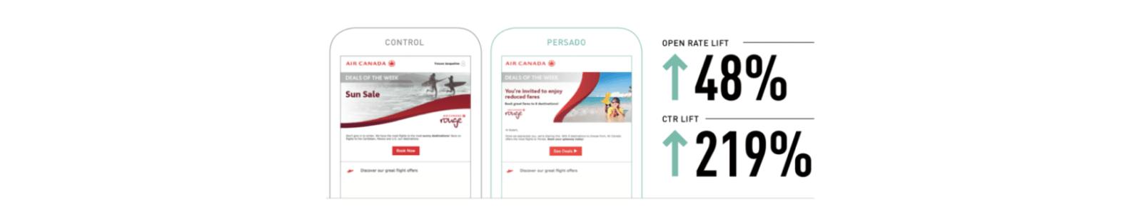 Digital marketing trends recommendations
