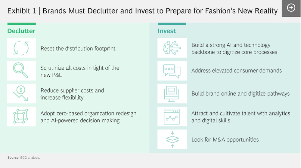 Reshaping the fashion industry