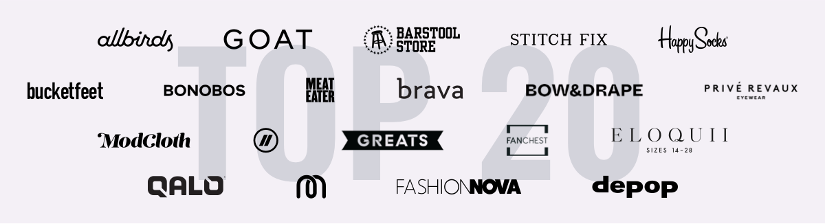Ecommerce Fashion Industry Growth and Data